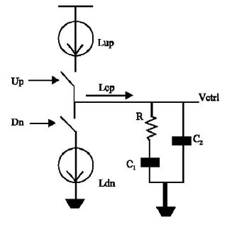 Substrate noise coupling at a glance, including injection