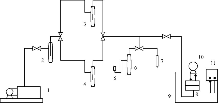 Schematic diagram of the pervaporation apparatus: (1