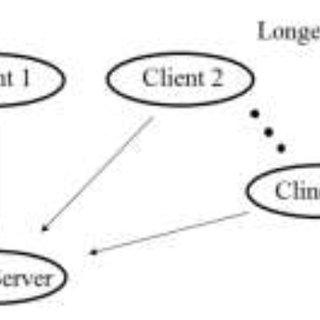 (PDF) Solving Teacher Assignment problem by Asynchronous
