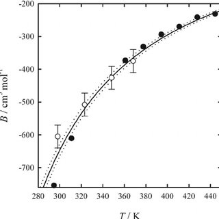 Relative deviations of shear viscosity values in the
