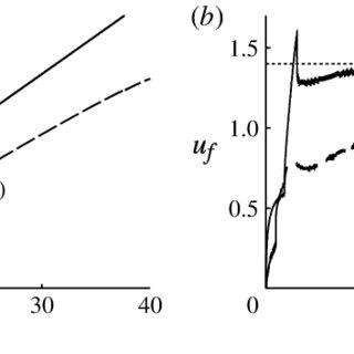 (PDF) Internal bores: An improved model via a detailed