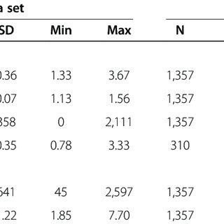 (PDF) Calibration of an automated California mastitis test