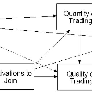 (PDF) Banking time in an alternative market: A
