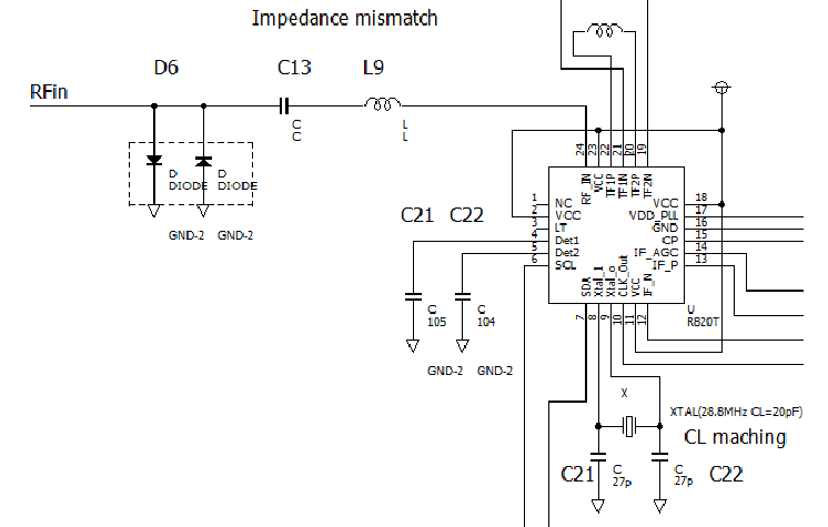 Part of the RTL-SDR full schematic [11] for modifications