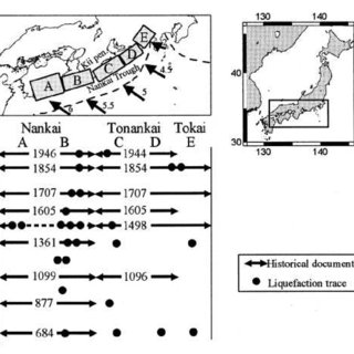 3 Principle of acquisition of marine seismic reflection