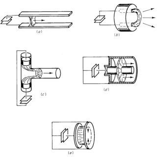 A 30-cm bombardment ion engine. [Courtesy of Hughes
