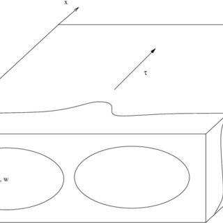 (PDF) An asymptotically reduced model of Langmuir turbulence