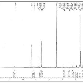 Figure S11. 1 H NMR spectrum of compound 2 (pyridine- d