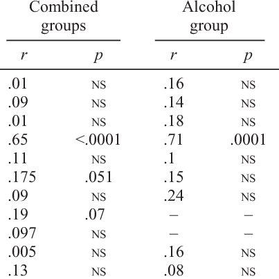 (PDF) Alcoholism, HIV Infection, and Their Comorbidity