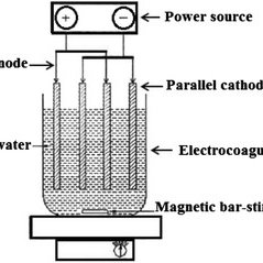 Bench-scale EC reactor with bipolar electrodes in parallel