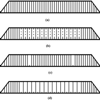 Stacking sequence of face sheet plies: Reference (a) and