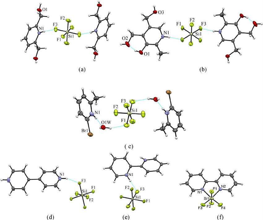 J Fluor Chem 2014 57 Kravtsov Fonari (PDF Download Available)
