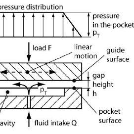 (PDF) APPLIED METHOD FOR DESIGN OPTIMIZATION OF
