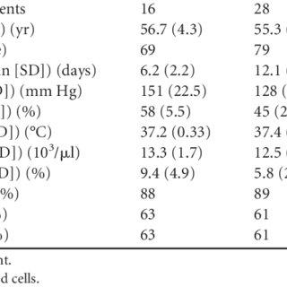 (PDF) Single-Molecule Long-Read 16S Sequencing To