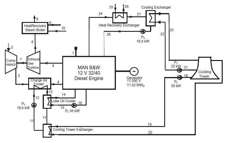 Schaltplan Dhuile Dieselmotor