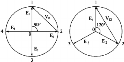 Electrical phasor diagram: the four- and three-phase