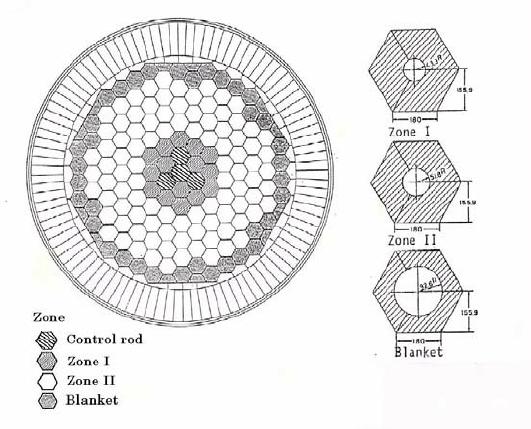 Cross section of the graphite reactor core. Molten-Salt