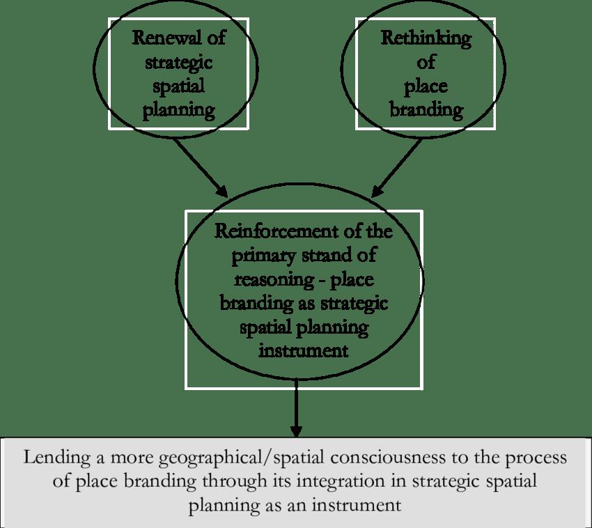 Goal Attainment Scaling Workbook