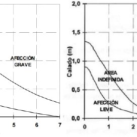 (PDF) Evaluation of the Adequacy of the Hazard Criteria