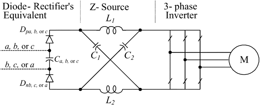 Equivalent circuit of the diode bridge viewed from the Z