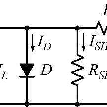 (PDF) Development of Predictive Maintenance Algorithms for