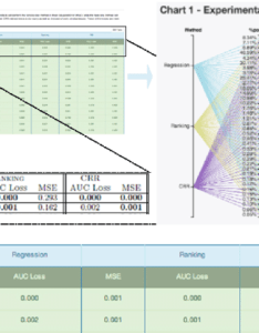 Use case begins with  pdf document containing tables on left which are extracted and annotated the rdf data cube vocabulary using also rh researchgate
