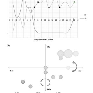 (PDF) Legitimation code theory to facilitate transition