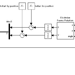 A Matlab (Simulink) implementation of our driver model