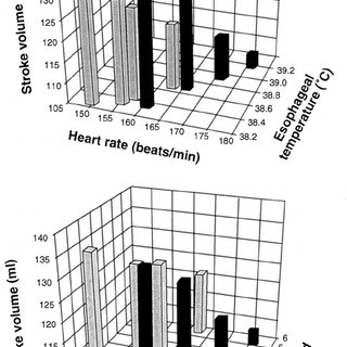 (PDF) Cardiovascular Drift During Prolonged Exercise: New