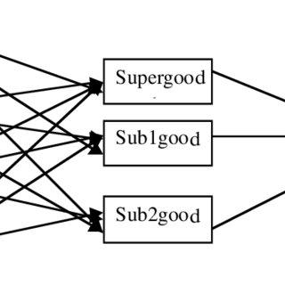 (PDF) Interattitude Structure and Attitude Dynamics: A
