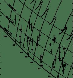 theoretical hr diagram expressed in terms of log r r vs log t ef f based on the stellar evolution models of bressan et al 1993  [ 835 x 1081 Pixel ]