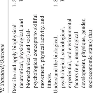 (PDF) Development of a Physical Education Teaching
