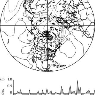 The Arctic Oscillation (AO). (a) Chart showing point