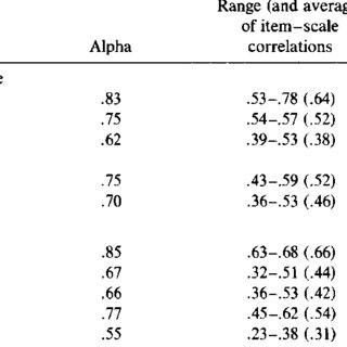 (PDF) The MacArthur Treatment Competence Study. II