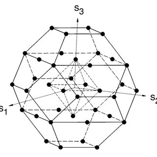 (PDF) Review and application of group theory to...
