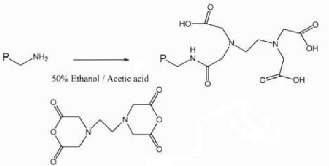 Scheme 2. Synthesis of BP-ED and WPED. P=BP-1 or WP-1
