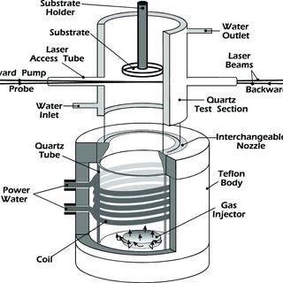 (PDF) Laser-based Diagnostics of Diamond Synthesis Reactors