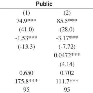 (PDF) NCAA Athlete Graduation Rates: Less than Meets the Eye