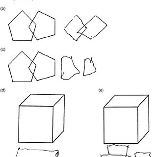 Examples of Interlocking pentagons drawing and ADAS-cog
