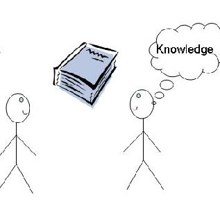 (PDF) EXPLORING AND EXPLOITING KNOWLEDGE RESEARCH ON