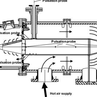 (PDF) Combustion Control by Extended EV Burner Fuel Lance