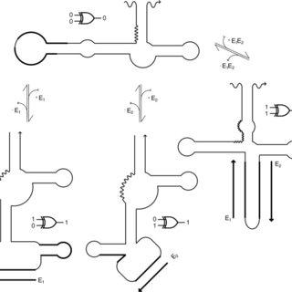 The abstract representation of RNA molecular logic gates