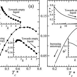 Radial distribution functions (dark lines), g ( r