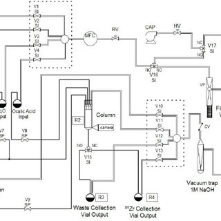 (PDF) Routine Production of 89Zr Using an Automated Module