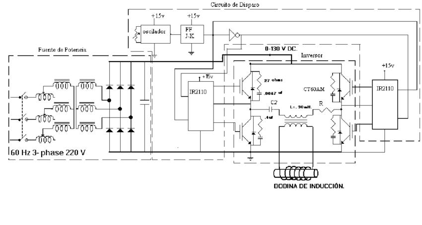 11 Diagrama general del Horno de Induccin  Download