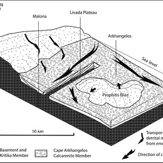 Schematic geologic map of the Malona area and location of