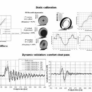 (PDF) Vehicle Fatigue Load Prediction based on Finite