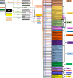 reference energy system of a generic ship  [ 850 x 1000 Pixel ]