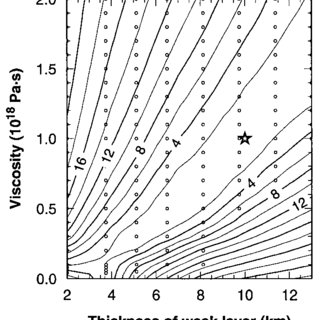Distribution of coseismic displacement related to a 2D