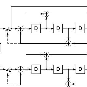 (PDF) Study of the Convolutional Turbo Codes' Performance